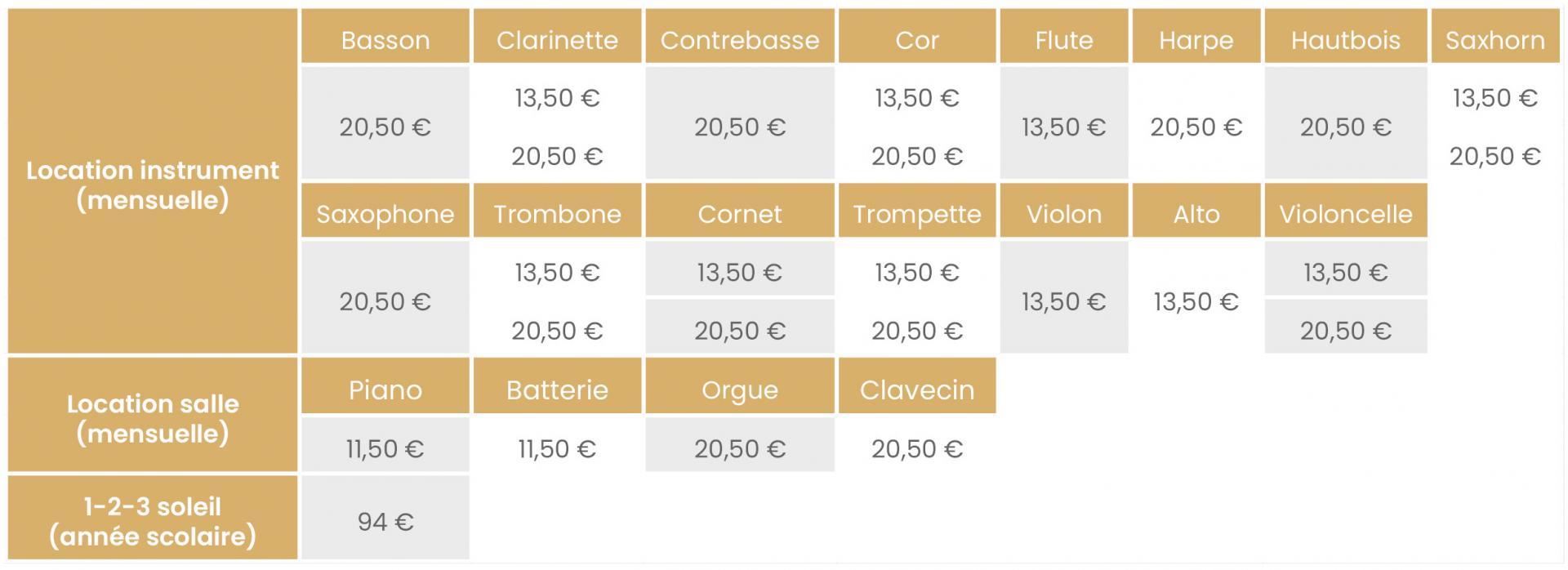 Conservatoire de musique de Compiègne tarifs